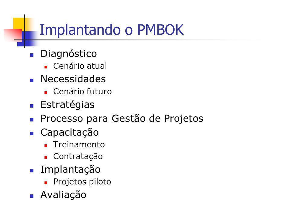 Implantando o PMBOK Diagnóstico Necessidades Estratégias