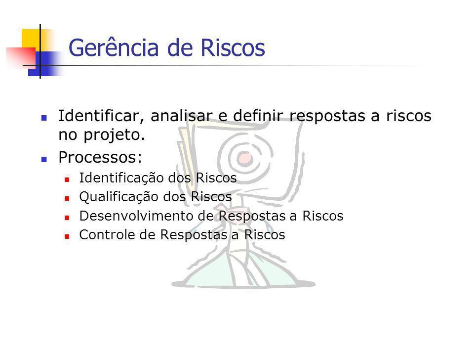 Gerência de Riscos Identificar, analisar e definir respostas a riscos no projeto. Processos: Identificação dos Riscos.