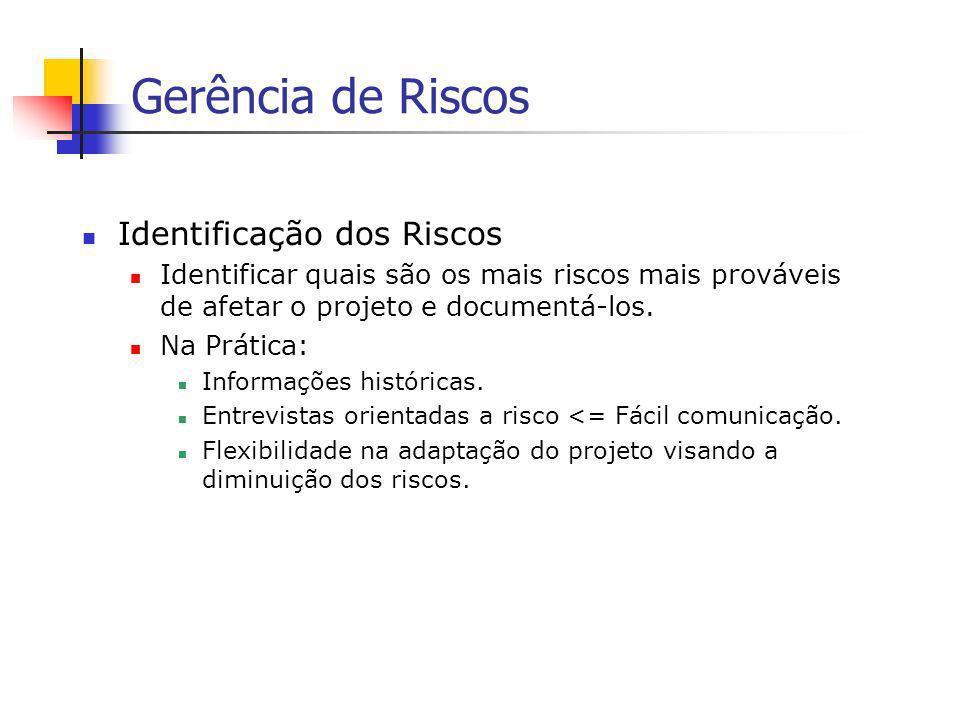 Gerência de Riscos Identificação dos Riscos