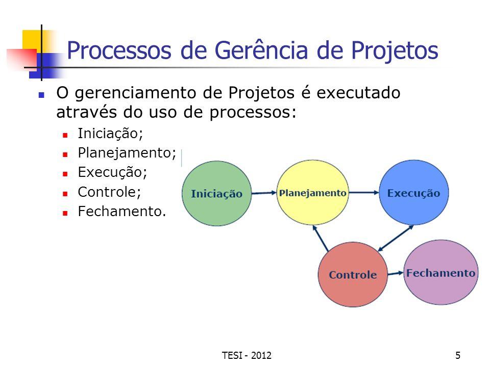 Processos de Gerência de Projetos