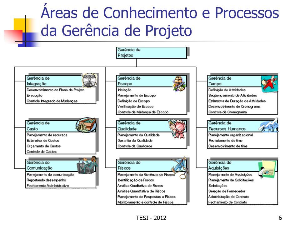 Áreas de Conhecimento e Processos da Gerência de Projeto