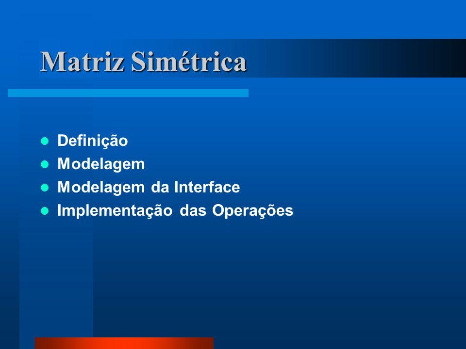 Matriz Simétrica Definição Modelagem Modelagem da Interface