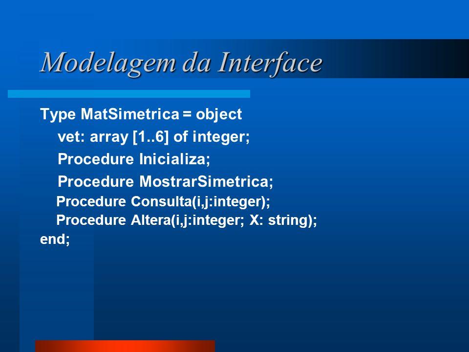 Modelagem da Interface