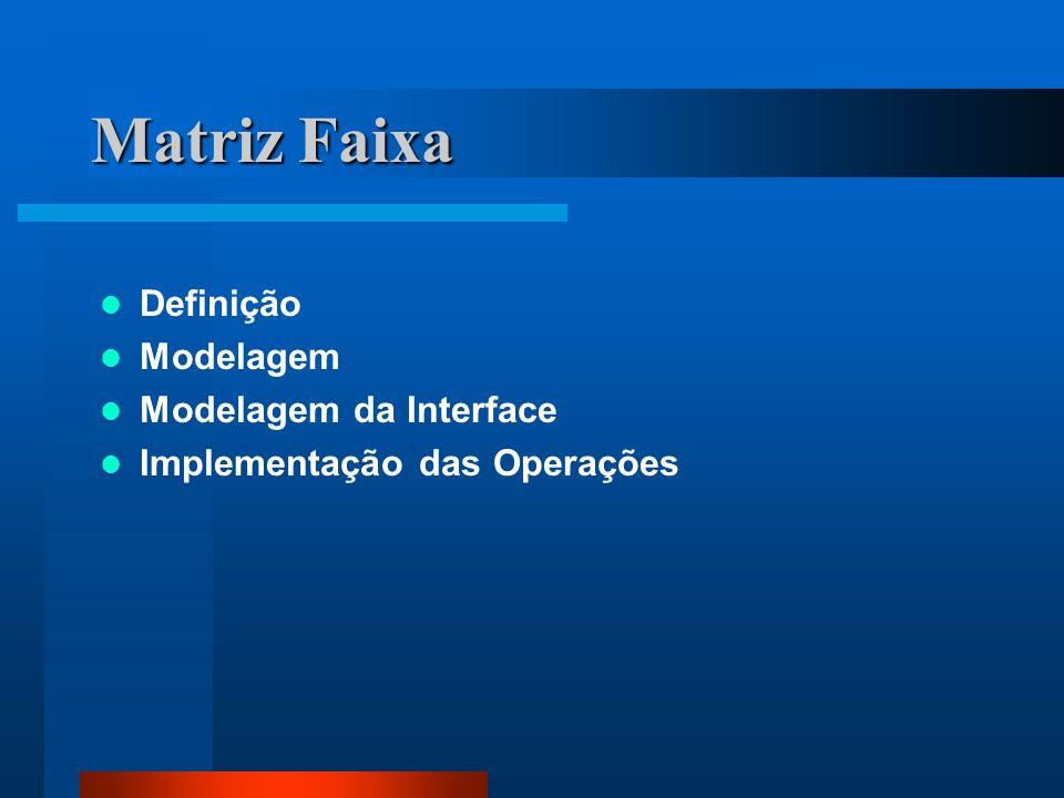 Matriz Faixa Definição Modelagem Modelagem da Interface