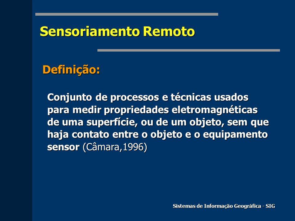 Sensoriamento Remoto Definição: