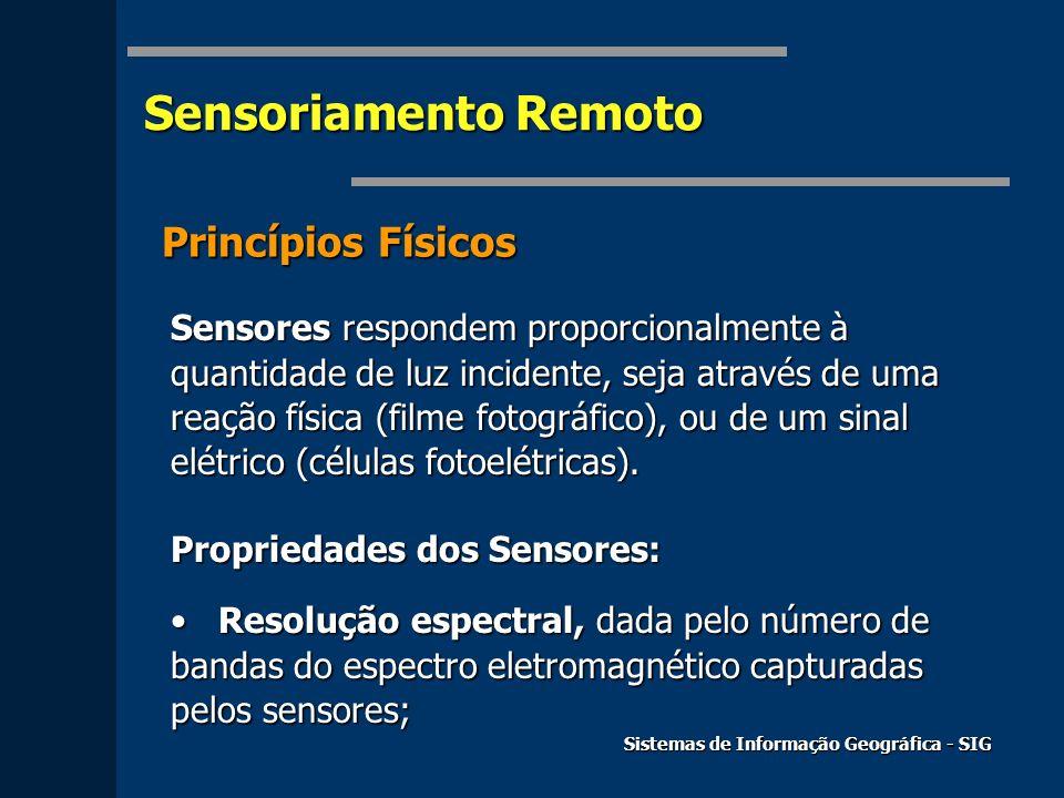 Sensoriamento Remoto Princípios Físicos