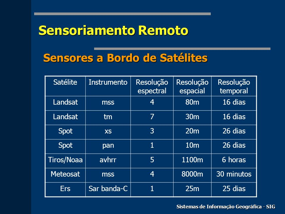 Sensoriamento Remoto Sensores a Bordo de Satélites Satélite