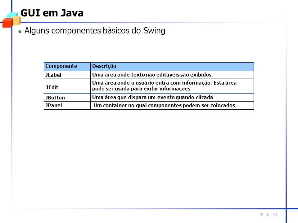 GUI em Java Alguns componentes básicos do Swing Componente Descrição