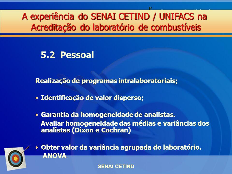 5.2 Pessoal Realização de programas intralaboratoriais;