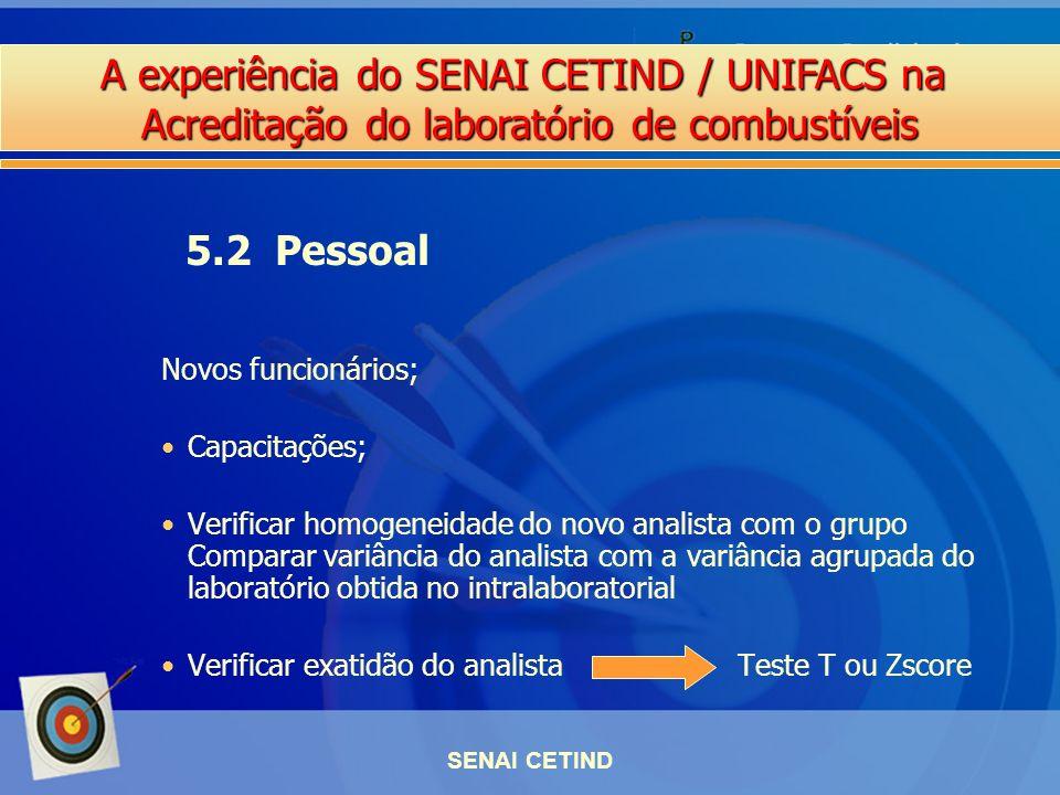 5.2 Pessoal Novos funcionários; Capacitações;