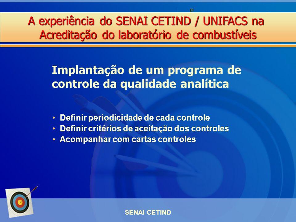 Implantação de um programa de controle da qualidade analítica