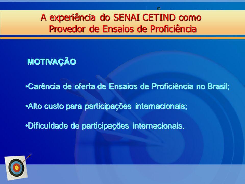 A experiência do SENAI CETIND como Provedor de Ensaios de Proficiência