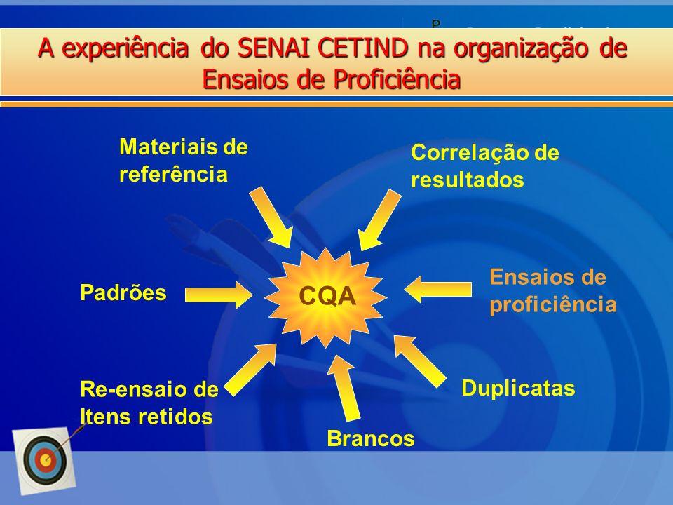 A experiência do SENAI CETIND na organização de