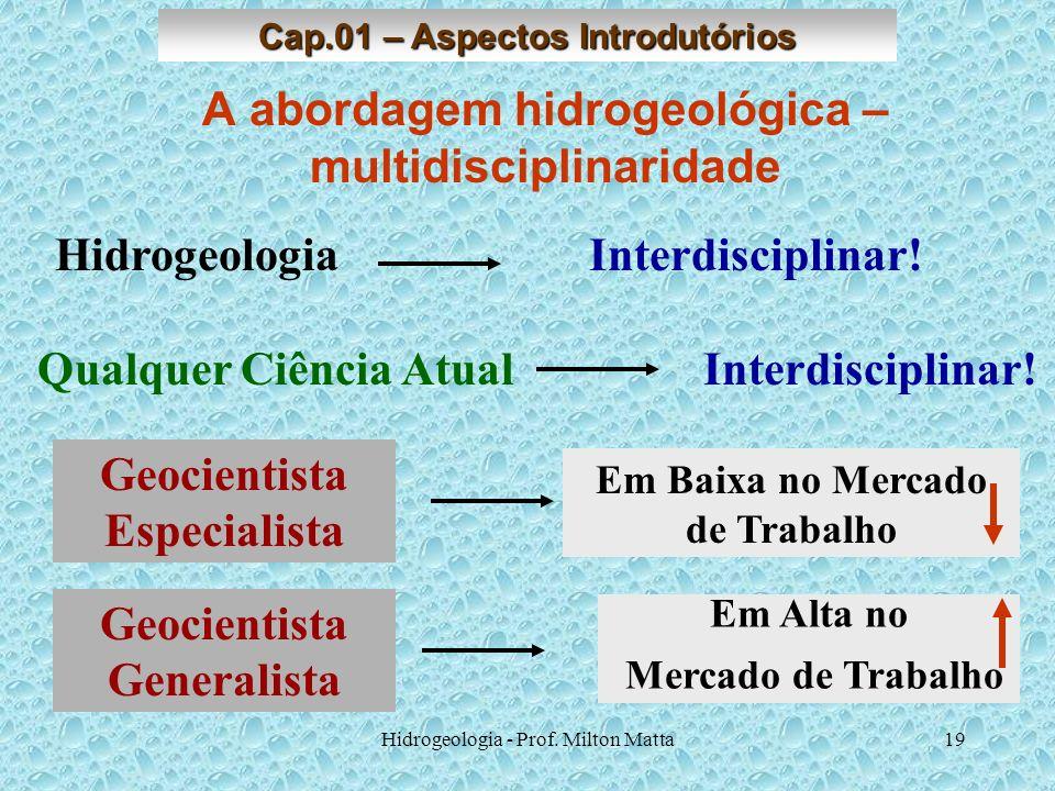 A abordagem hidrogeológica – multidisciplinaridade