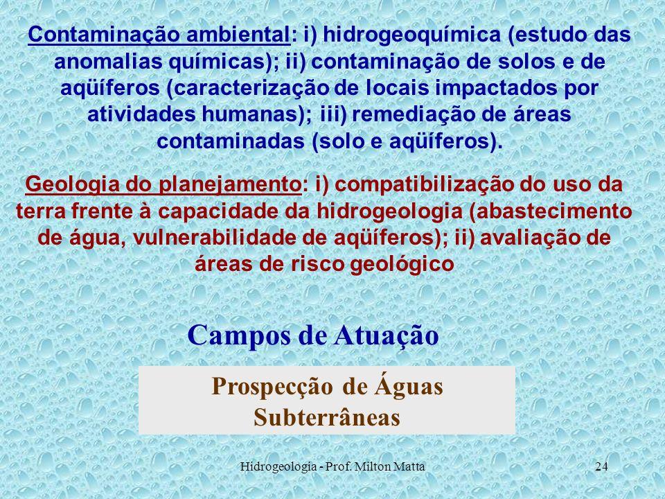 Prospecção de Águas Subterrâneas