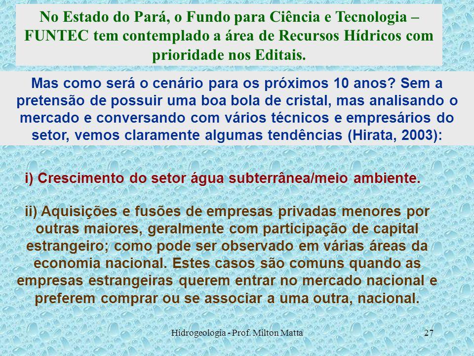 Hidrogeologia - Prof. Milton Matta