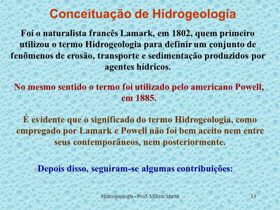Conceituação de Hidrogeologia