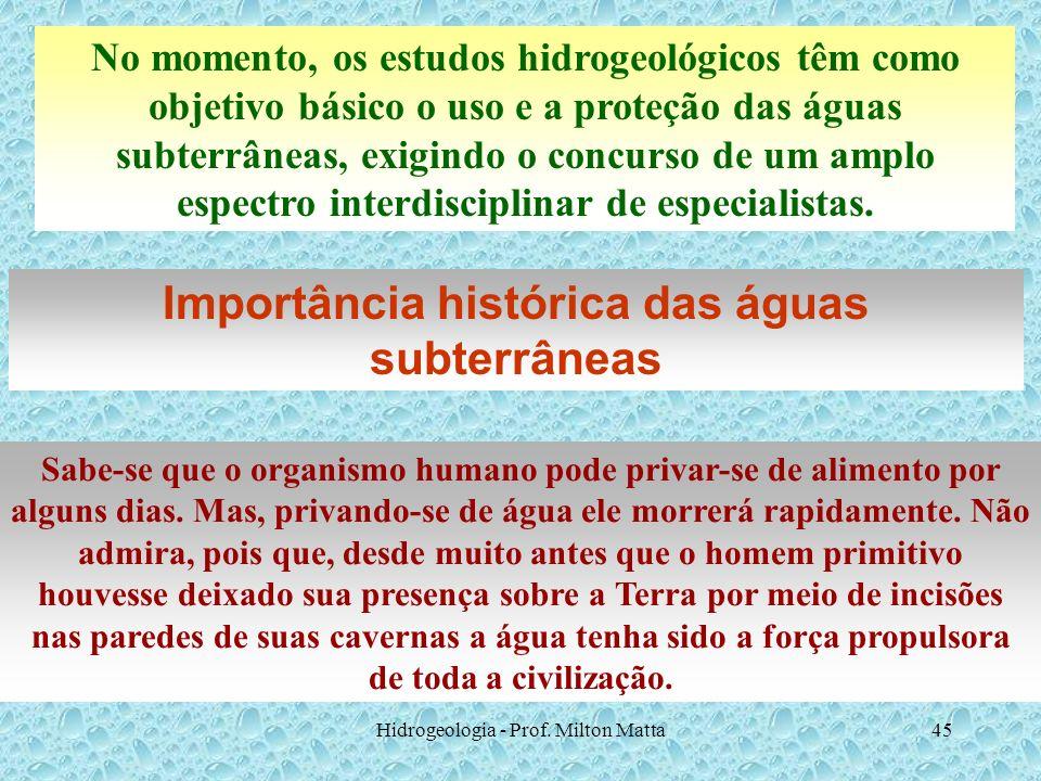 Importância histórica das águas subterrâneas