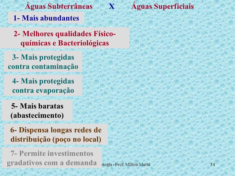 2- Melhores qualidades Físico-químicas e Bacteriológicas