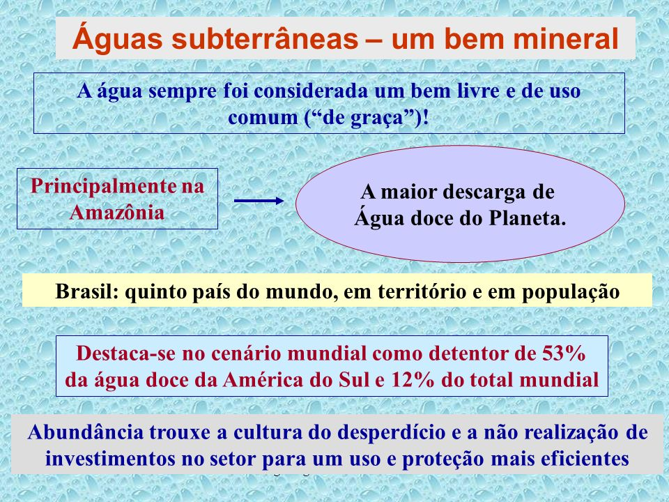 Águas subterrâneas – um bem mineral