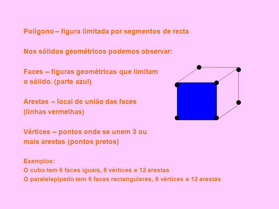 Polígono – figura limitada por segmentos de recta