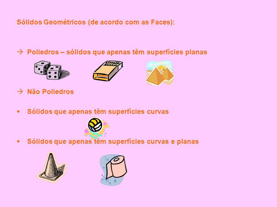 Sólidos Geométricos (de acordo com as Faces):