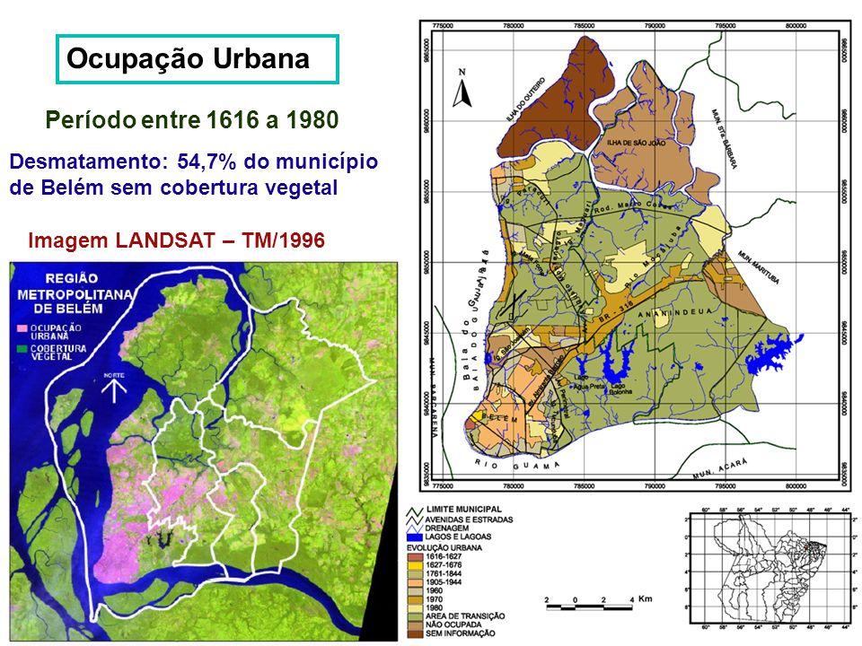 Ocupação Urbana Período entre 1616 a 1980