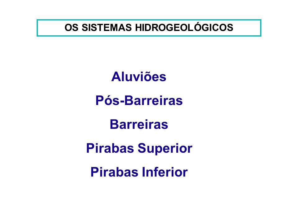 OS SISTEMAS HIDROGEOLÓGICOS
