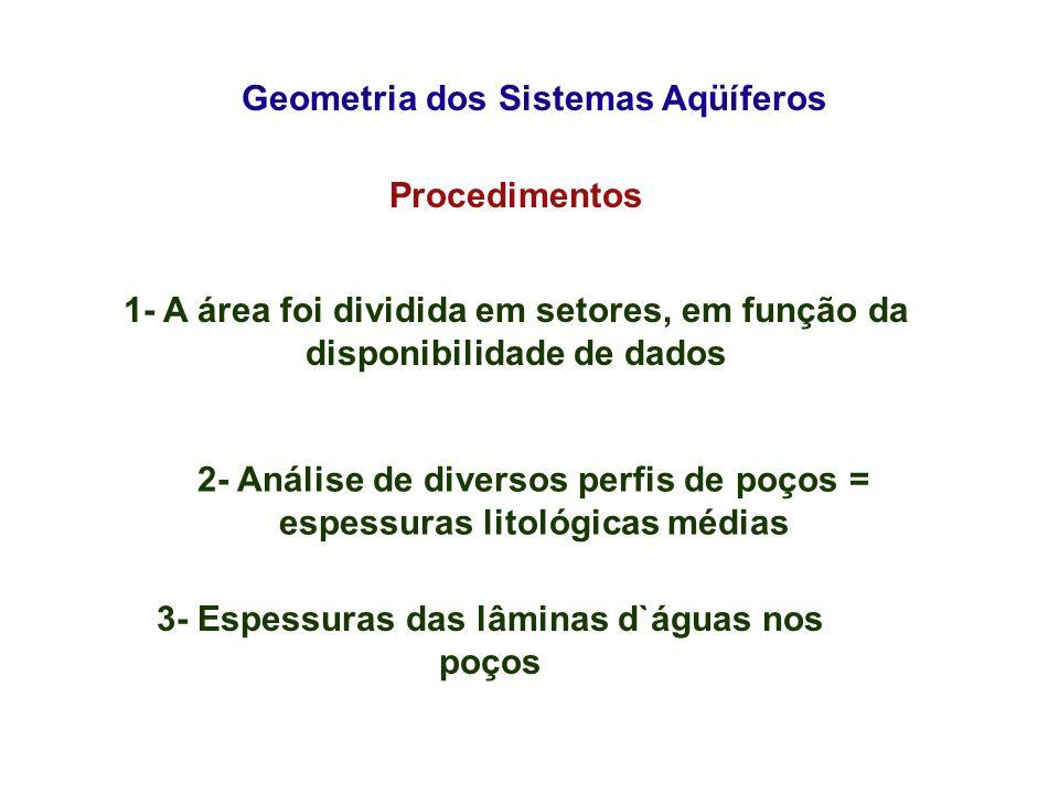 Geometria dos Sistemas Aqüíferos