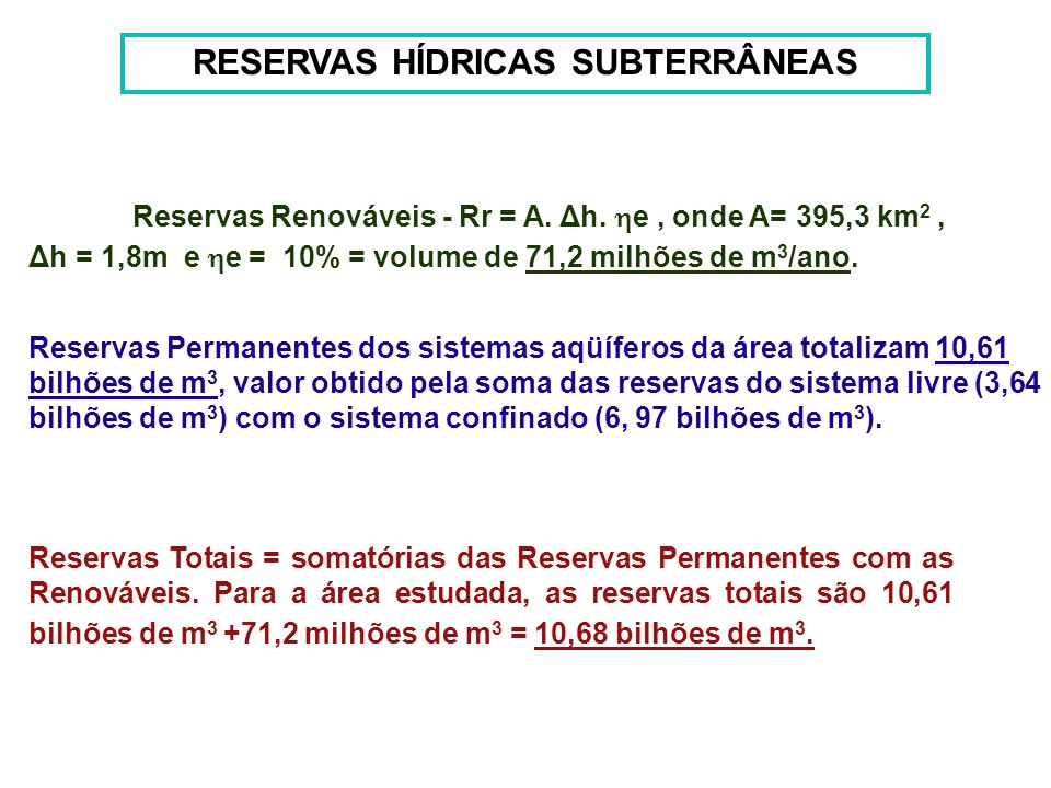 RESERVAS HÍDRICAS SUBTERRÂNEAS