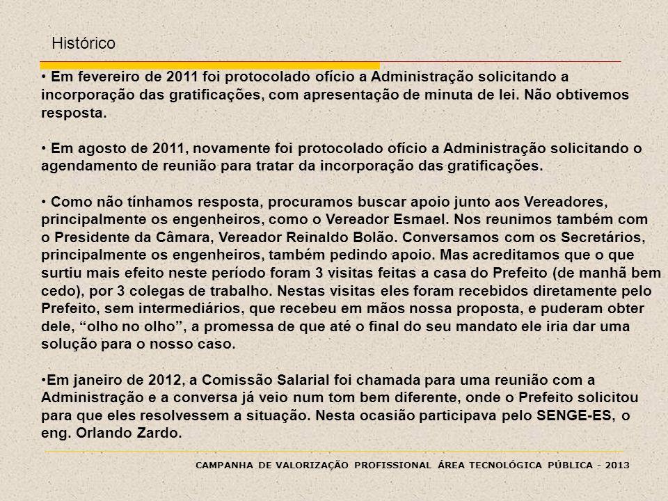 CAMPANHA DE VALORIZAÇÃO PROFISSIONAL ÁREA TECNOLÓGICA PÚBLICA - 2013