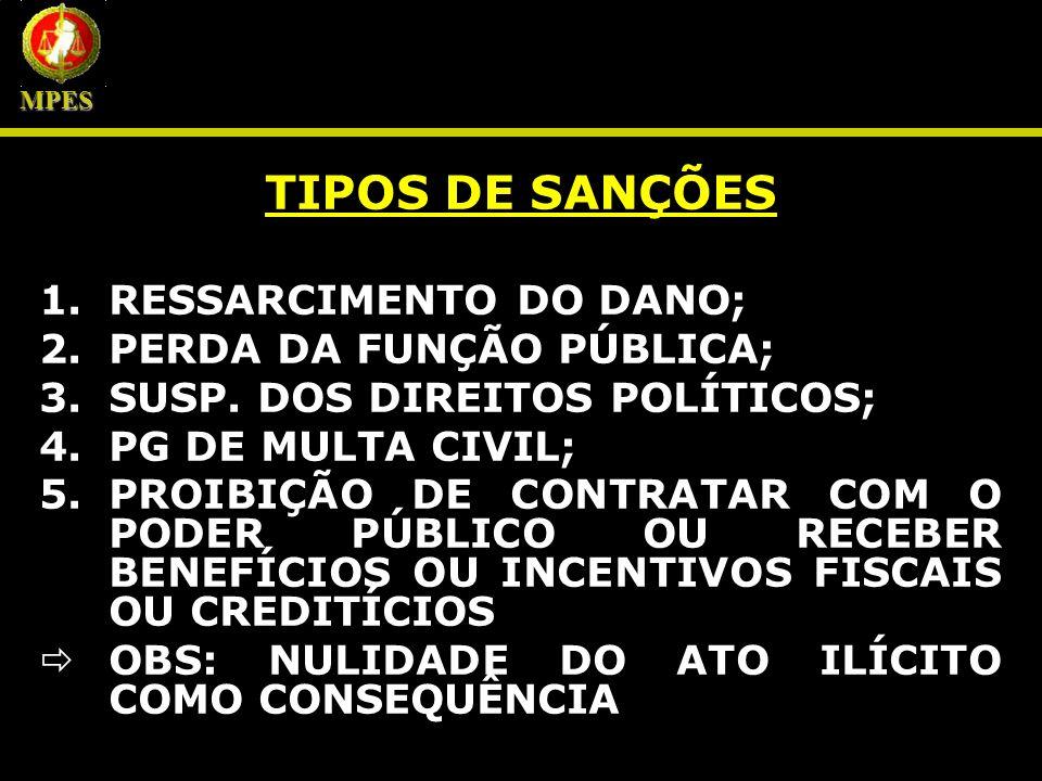 TIPOS DE SANÇÕES RESSARCIMENTO DO DANO; PERDA DA FUNÇÃO PÚBLICA;