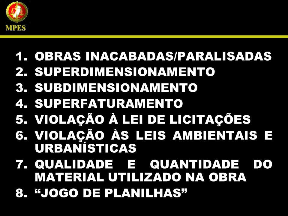 OBRAS INACABADAS/PARALISADAS SUPERDIMENSIONAMENTO SUBDIMENSIONAMENTO