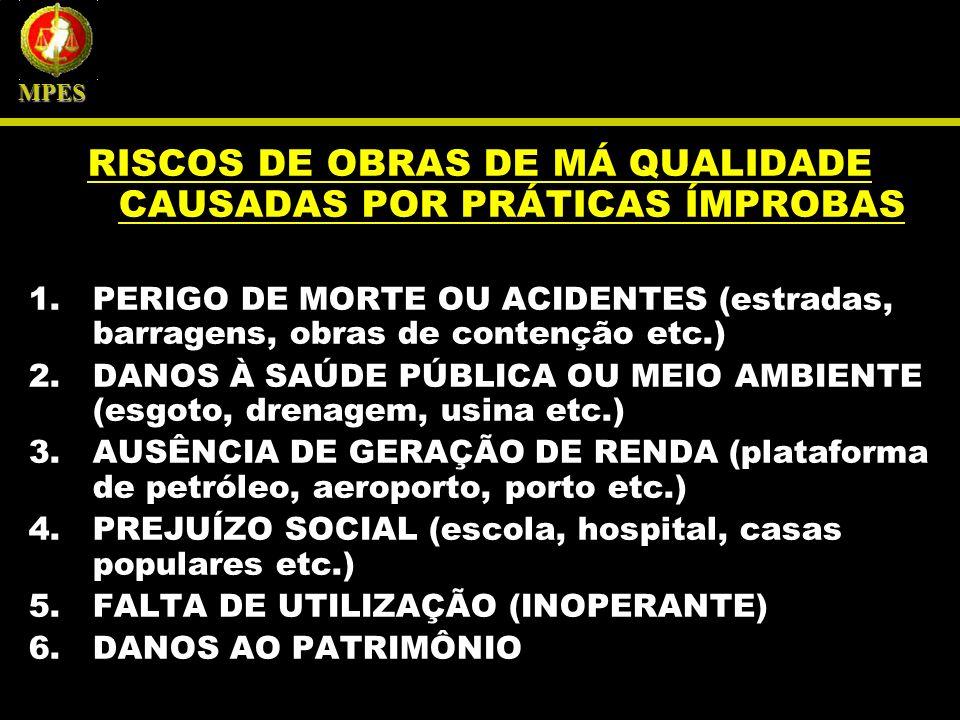 RISCOS DE OBRAS DE MÁ QUALIDADE CAUSADAS POR PRÁTICAS ÍMPROBAS