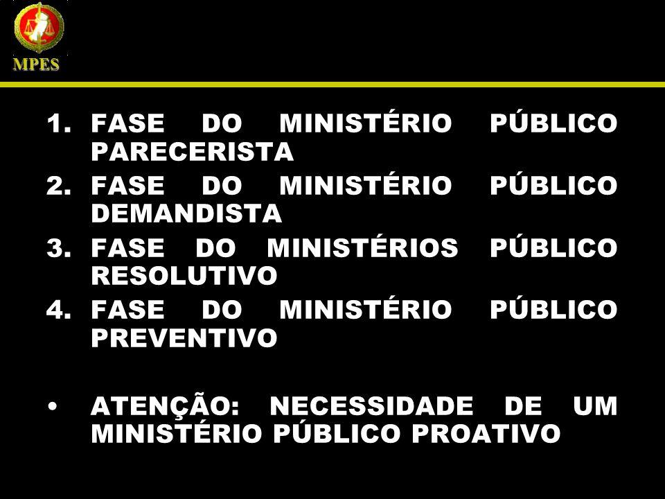 FASE DO MINISTÉRIO PÚBLICO PARECERISTA