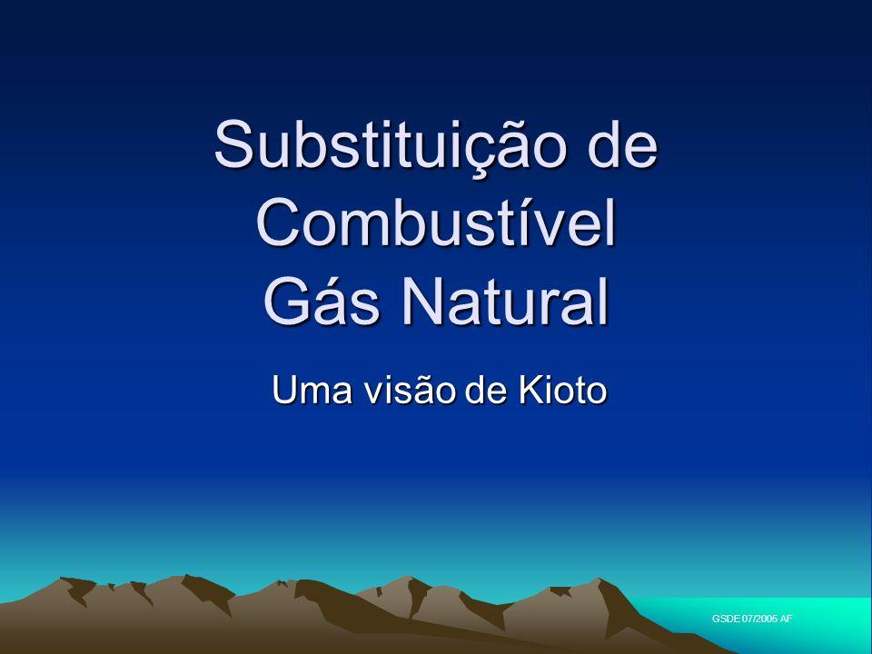 Substituição de Combustível Gás Natural