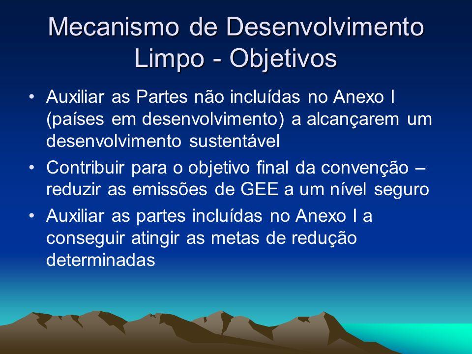 Mecanismo de Desenvolvimento Limpo - Objetivos