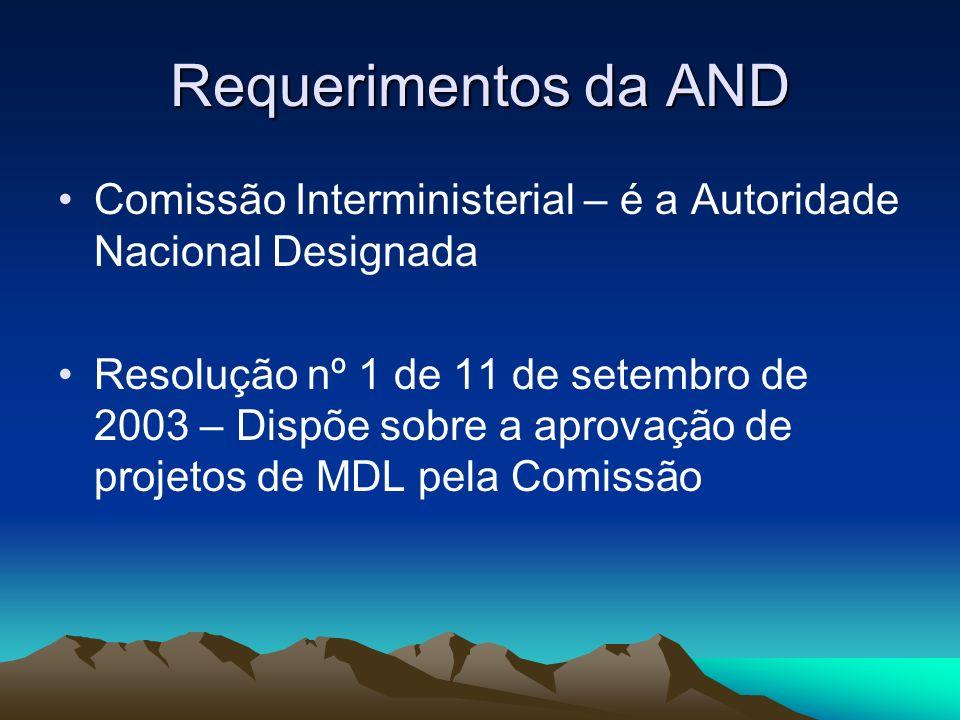 Requerimentos da AND Comissão Interministerial – é a Autoridade Nacional Designada.