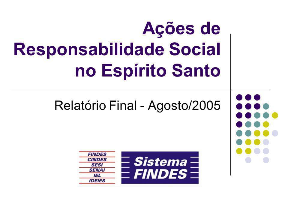 Ações de Responsabilidade Social no Espírito Santo