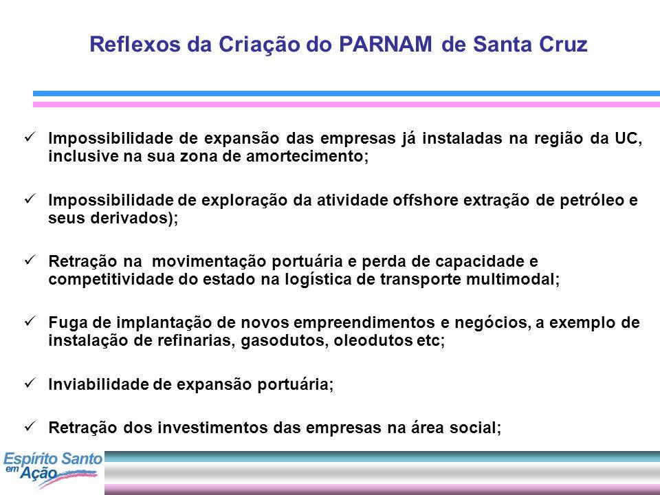 Reflexos da Criação do PARNAM de Santa Cruz