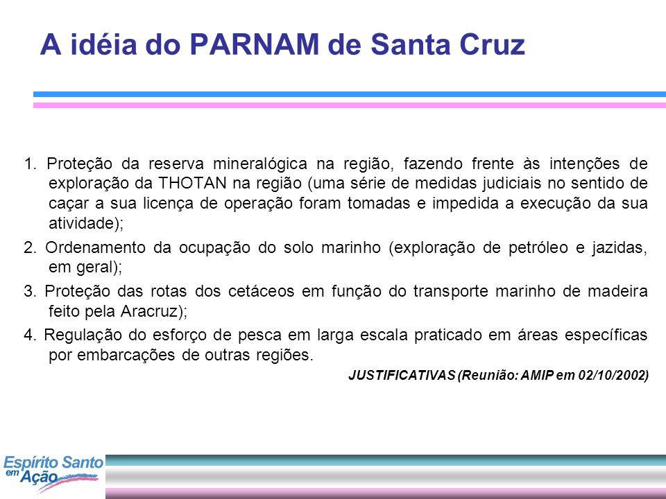 A idéia do PARNAM de Santa Cruz