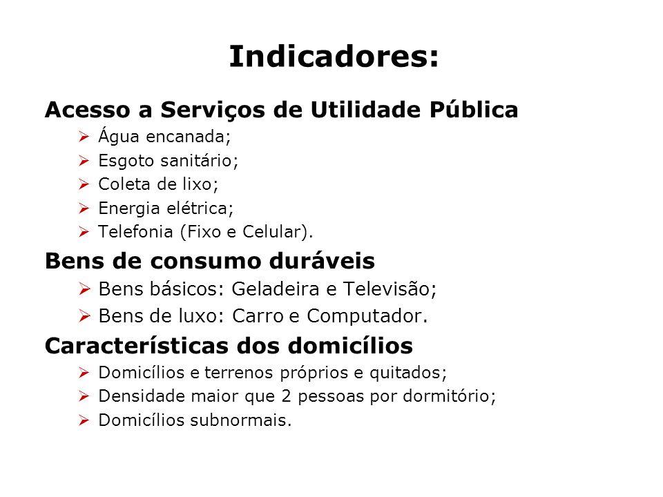 Indicadores: Acesso a Serviços de Utilidade Pública