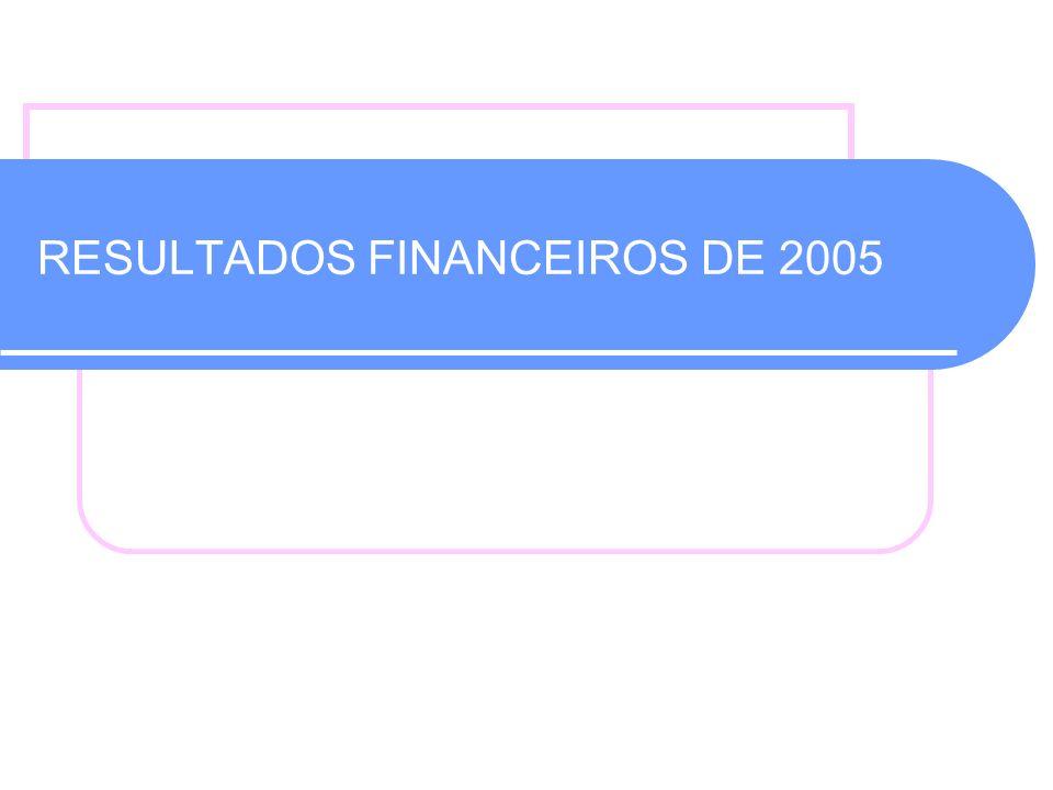 RESULTADOS FINANCEIROS DE 2005