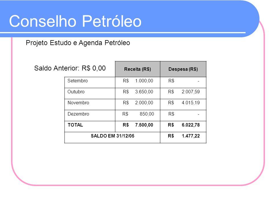 Conselho Petróleo Projeto Estudo e Agenda Petróleo