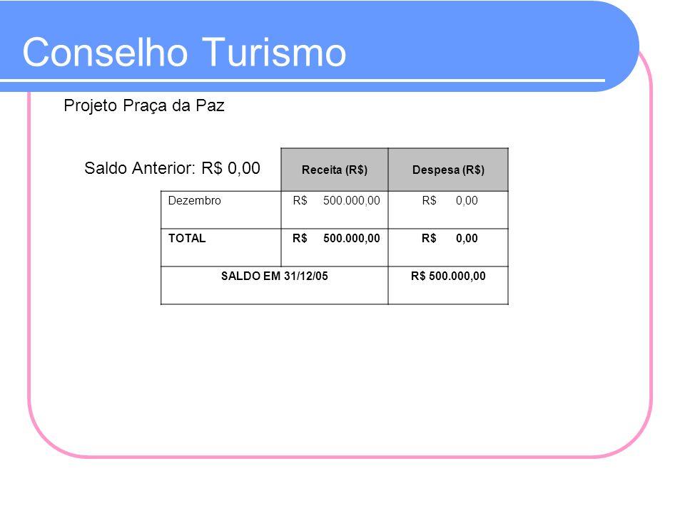 Conselho Turismo Projeto Praça da Paz Saldo Anterior: R$ 0,00