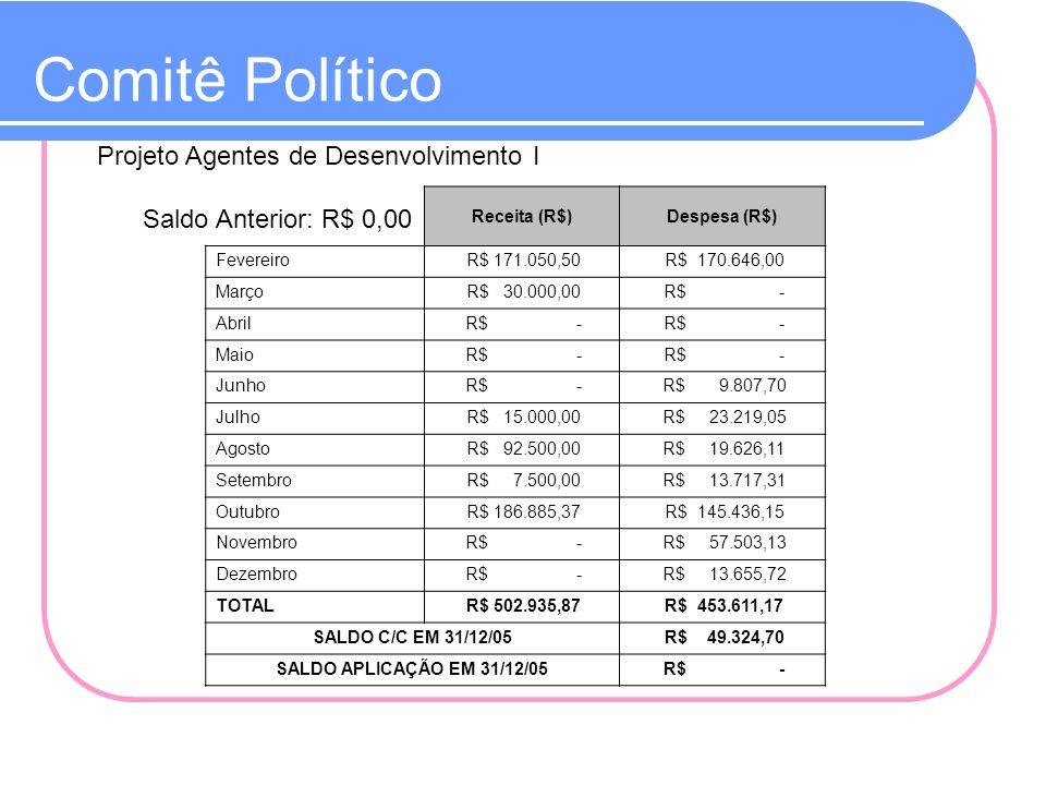 Comitê Político Projeto Agentes de Desenvolvimento I