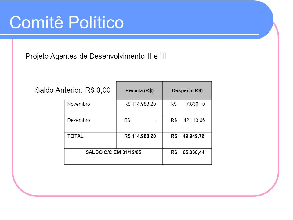 Comitê Político Projeto Agentes de Desenvolvimento II e III