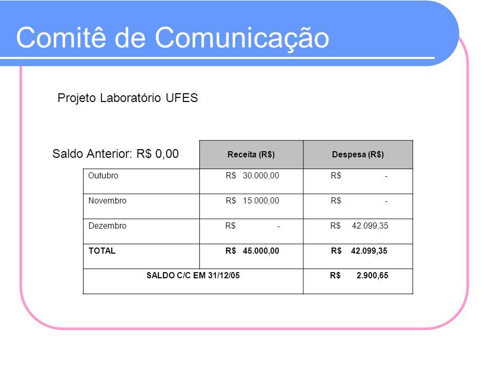Comitê de Comunicação Projeto Laboratório UFES Saldo Anterior: R$ 0,00