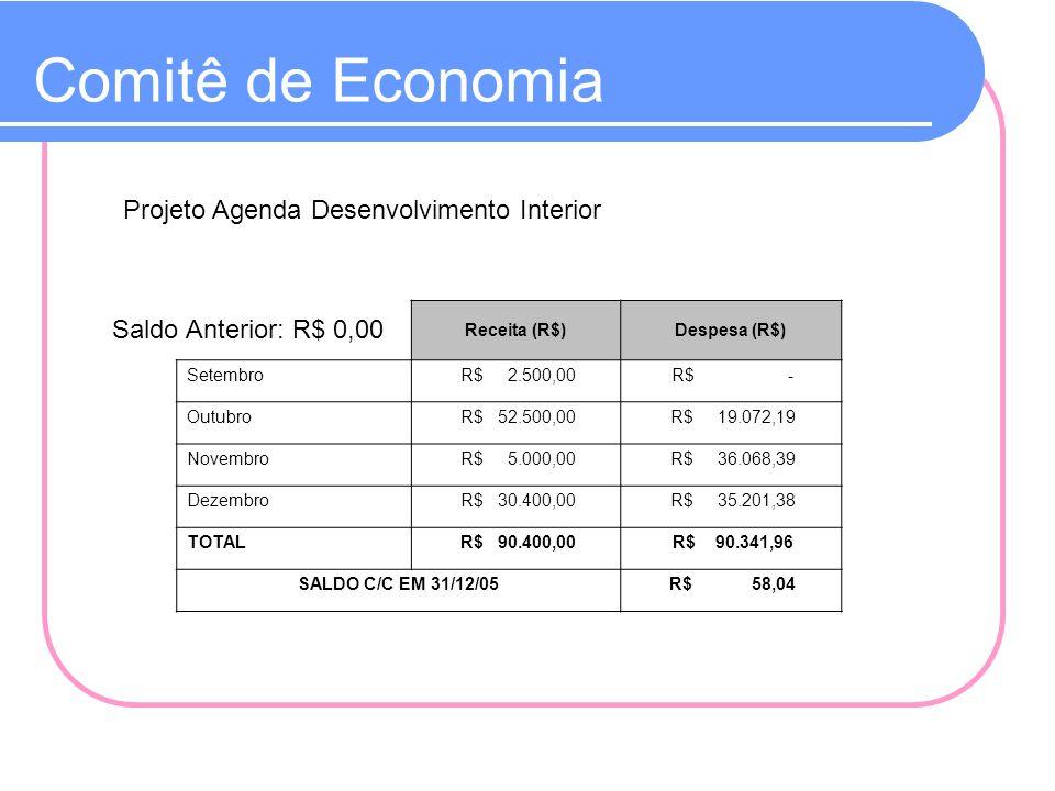 Comitê de Economia Projeto Agenda Desenvolvimento Interior