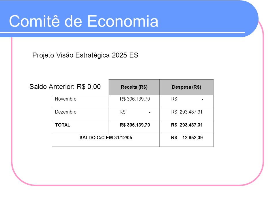 Comitê de Economia Projeto Visão Estratégica 2025 ES